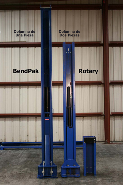 Columnas-BendPak-vs-Rotary.jpg